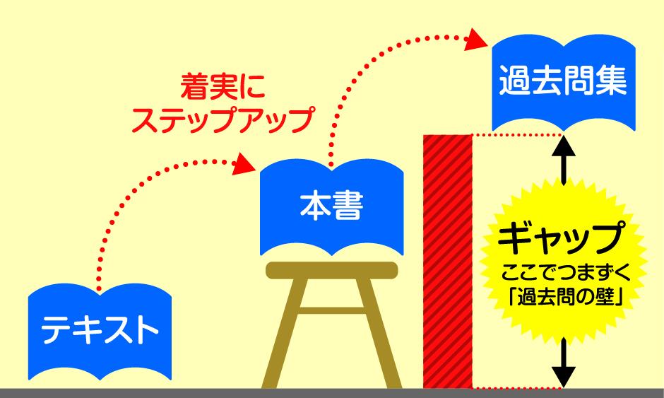 ★★経済学基礎トレーニング_ラフ再決定